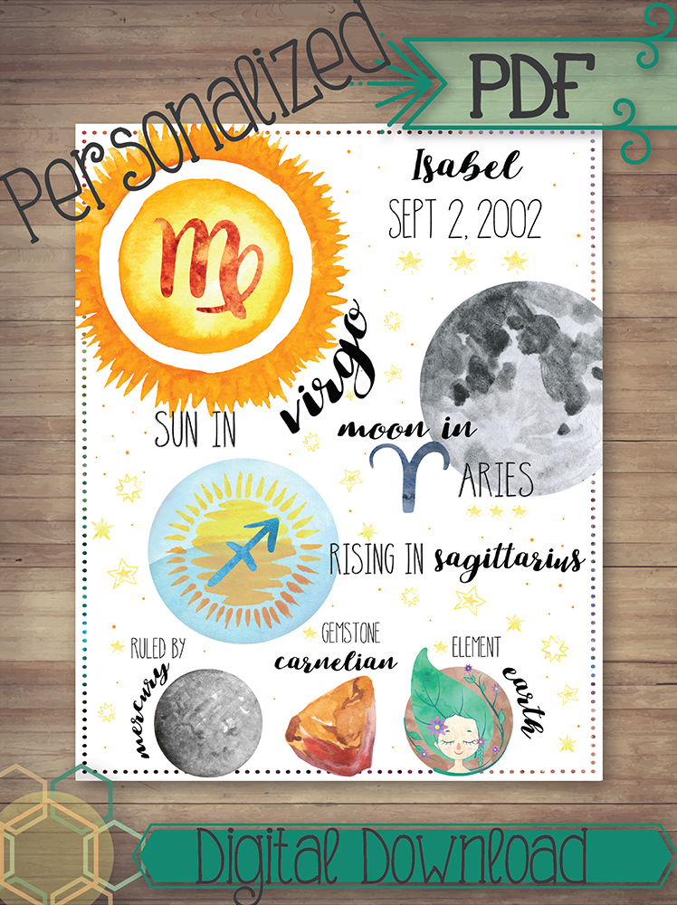 January Is Astrology Month Personalized Birth Charts